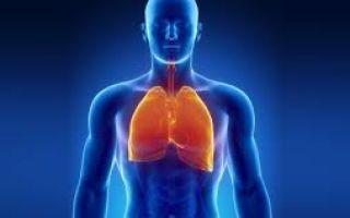 Проявления активного туберкулез: особенности диагностики и лечения