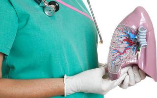Симптомы закрытой формы туберкулеза, пути передачи и лечение